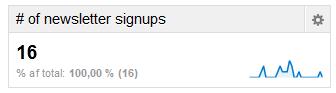 Eksempel på Google Analytics widget